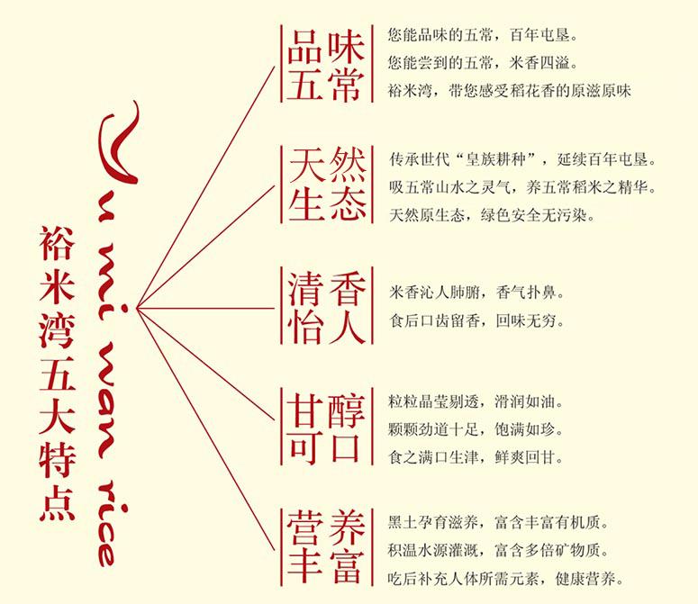 裕米湾品牌特点2xx.jpg